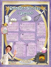 Great idea for scarp booking recipes! Meringue Cookies, Cupcake Cookies, Bakery Recipes, Snack Recipes, Cartoon Recipe, Icing Frosting, Food Humor, Cookies And Cream, Cake Tutorial
