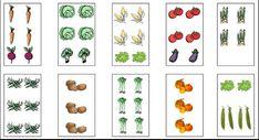 Pergola Above Garage Door Vegetable Garden Planning, Home Vegetable Garden, Vegetable Bed, Home Grown Vegetables, Growing Vegetables, Veggies, Low Growing Shrubs, Compost Soil, Edible Garden