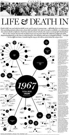 World's Best Designed - Newspaper Design