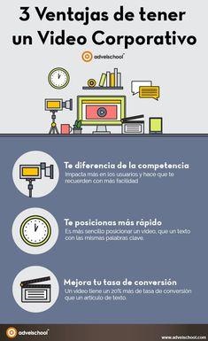 Hola: Una infografía con 3 ventajas de tener vídeo corporativo. Vía Un saludo