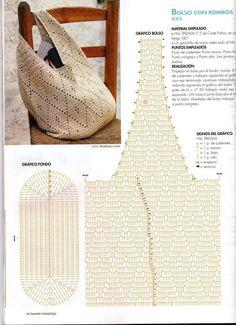 Bel(zinha) crochê, trico, macrame: Bolsa feita em croche - barbante