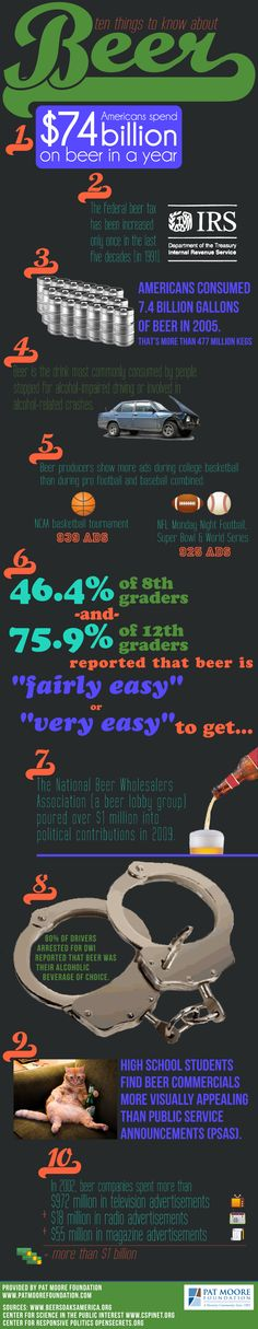 Americans spend over $74 billion on #Beer every year! Now that's a lot of beer! #chsbeerworks