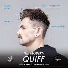 Detailed Diagrams Of The Trendiest Men's Hairstyles Today - DesignTAXI.com