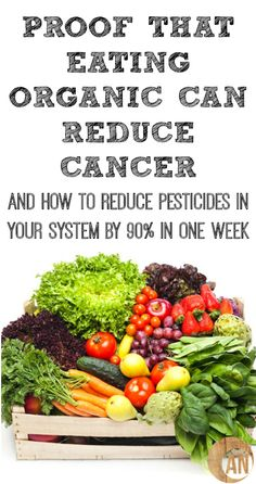 Proof that eating organic can reduce cancer.