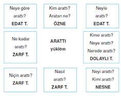 Turkish Language, Journal, Education, School, Google, Languages, Schools, Educational Illustrations, Learning