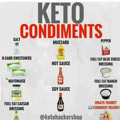 The 28 day keto challenge is best suited for keto beginners, who want to start the ketogenic diet and stick to it without failing. Never fail in Keto Diet. Everything You Need for Keto Success. Cetogenic Diet, Diet Menu, Week Diet, Ketosis Diet, Lchf Diet, Diet Coke, Ketogenic Diet For Beginners, Keto Diet For Beginners, Keto Food List