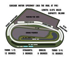 Go Kart Tracks, Race Tracks, Phoenix International Raceway, Portland City, Motor Speedway, Finish Line, School Projects, Nascar, Competition