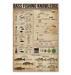 Bass Fishing Knowledge poster - Famous Last Words Bass Fishing Tips, Fishing Knots, Gone Fishing, Trout Fishing, Fishing Lures, Fishing Tricks, Fishing Stuff, Fishing Humor, Carp Fishing