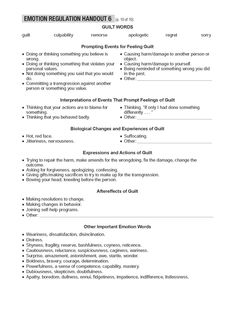 DBT Self-Help Resources: Ways to Describe Emotions To be used with Emotion Regulation Worksheets 4, 4a Also look at: Emotions List - Using an Emotions List to help Label an Emotion Search results for...