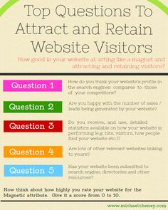 Top Questions To Attract and Retain Website visitors
