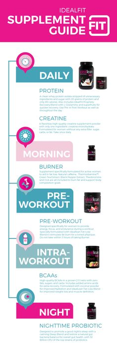 [INFOGRAPHIC] The IdealFit Supplement Guide Building A Strong Lean Body  Requires Regular Exercisehealthy Eating