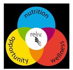 Reliv is the Nutritional Epigenetics Company.   schaben.relivinglife.com