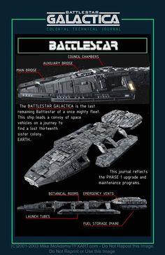 Bridge details from (original 1978 version) Battlestar Galactica (Heavy Battlecruiser / Viper Carrier) Spaceship Art, Spaceship Concept, Kampfstern Galactica, Battlestar Galactica 1978, Sci Fi Ships, Classic Sci Fi, Star Trek Ships, Star Trek Voyager, Space Crafts