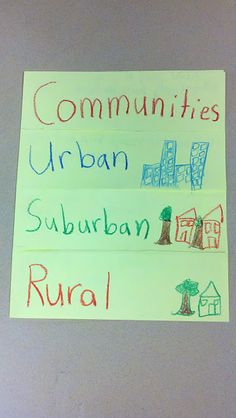 I had to to do this in social studies in like grade and it helped so much! (… I had to to do this in social studies in like grade and it helped so much! (Urban, Suburban, and Rural Communities) Social Studies Communities, Communities Unit, Social Studies Activities, Teaching Social Studies, Student Teaching, Teaching Ideas, Preschool Activities, 3rd Grade Social Studies, Third Grade Science