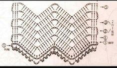 Discover thousands of images about U Antoniny: Kilka słów - o pledzie w fale Baby Sweater Patterns, Crochet Blanket Patterns, Crochet Stitches, Knitting Patterns, Zig Zag Crochet, Crochet Shawl Diagram, Elephant Blanket, Crochet Projects, Petra