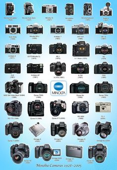 Minolta family....i still have my Z1 and the 5d