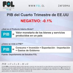 PIB del cuarto Trimestre de EEUU, negativo: 0,1% Twitter, Gross Domestic Product, Goods And Services, Financial Statement, Room