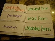 Math notebooks....awesome! Foldables that use Frayer model (inside of fold) for math vocabulary