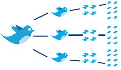 The Psychology of Tweeting
