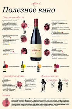 The Benefits of Wines. Wine Infographics by Albastrele Wines. | Польза вина в инфографике Albastrele Wines
