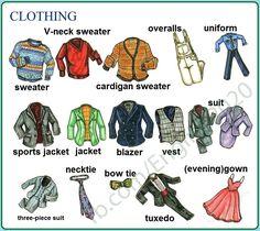 Vocabulary - Clothing