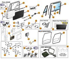 Interactive Diagram - Jeep CJ5, CJ7, CJ8   Jeep Door Parts & Components   Morris 4x4 Center