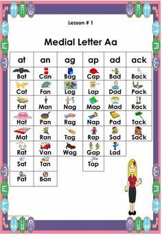 Teacher Table, Alphabet Tracing Worksheets, Toddler Learning Activities, Education English, Phonics, Kids And Parenting, Knitting Patterns, Kindergarten, Fruit Yogurt