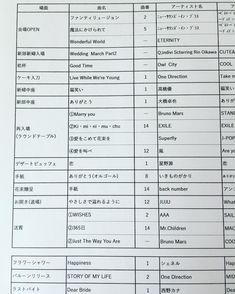 花嫁さんが実際に使った結婚式、披露宴のBGM・曲リスト | marry[マリー]