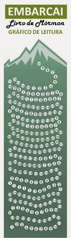 As Tontas Vão Ao Céu: Gráfico de Leitura do Livro de Mórmon - Embarcai (Mutual 2015)
