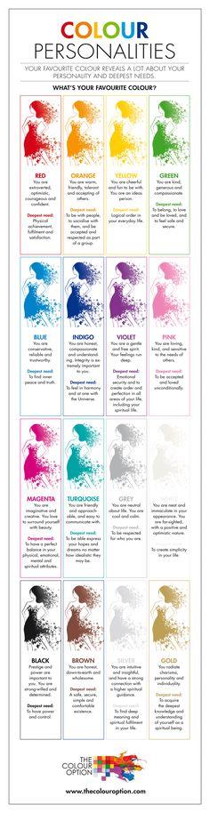 Bir renk kişilik testi için mi arıyorsunuz?  Bu Infographic göz atın.  Kendiniz veya başkaları daha derin bir anlayış kazanmak için sadece birkaç saniye sürer!