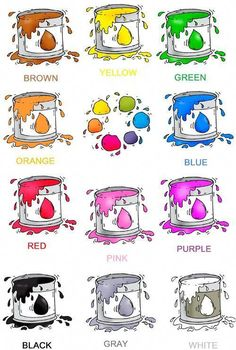 Color Worksheets For Preschool, Preschool Art, English Activities, Vocabulary Activities, Vocabulary Clothes, Coloring For Kids Free, Autism Education, Learning English For Kids, Early Education