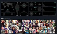 Selfies meet big data in this interactive dashboard that analyzes Instragram pictures from New York, London, Berlin, Moscow, Bangkok and Sao Pau Lo.