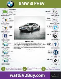 BMW i8 Plug-In Hybrid Electric Vehicle performance and specifications