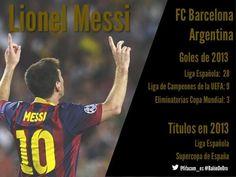 Il 2013 di Leo Messi #pallonedoro  pic.twitter.com/7YUQBMrTCX