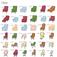 How much fabric do I need to reupholster furniture? Here is a very handy chart.