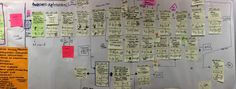 Value Stream Mapping - Priamus Ltd style. We capture enough data in 5 days to make a significant impact.