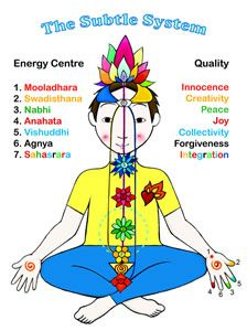 Meditation and play sessions for 0-2 years children