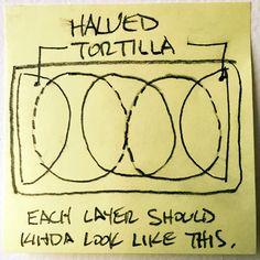 Alton Brown's Enchilada Lasagna: What's better than enchiladas? Enchilada lasagna. You're welcome.