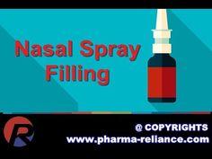 FDA Saline Nasal Filling Machine, sterile liquid bottling equipment, monoblock filler, Shanghai reliance machinery company from China. Saline Nasal Spray, Amber Glass Bottles, Spray Bottle, Airstone