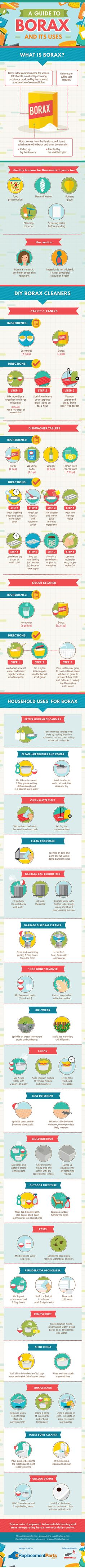 Check out our infographic below for some of the best uses of borax!