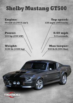 "Classic Car Statistics Ford Shelby Mustang artwork by artist ""KKcreative"". Part of a set featuring artwork based on classic ca… – Car Racing & Car Classic Ford Mustang Shelby, Mustang Fastback, Mustang Cars, Ford Gt500, Mustang Wheels, Classic Mustang, Ford Classic Cars, Best Classic Cars, Jetta Vr6"