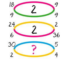 MATH PUZZLE: Can you replace. - MATH PUZZLE: Can you replace the question mark with a number? - - Correct Answers: 98 - The first user who solved this task is Donya Math Puzzles Brain Teasers, Math Logic Puzzles, Math For Kids, Fun Math, Math Activities, Genius Test, Math Olympiad, Brain Teasers With Answers, Math Boards