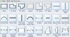 Símbolos de estructuras