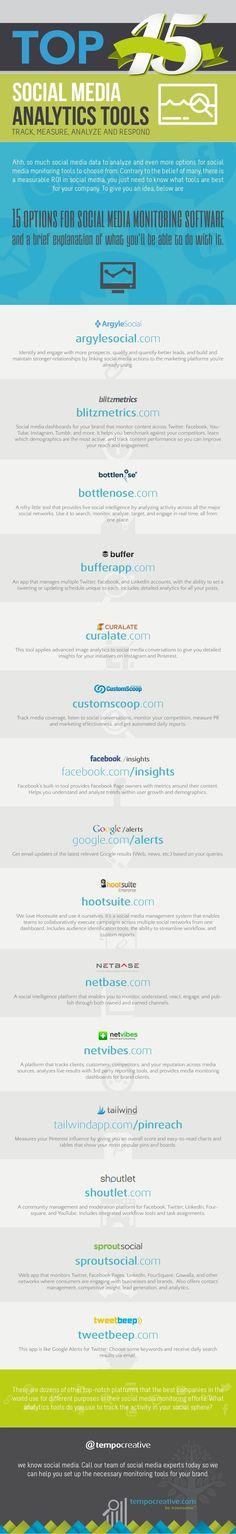 social-media-stra... [INFOGRAPHIC] Top 15 Social Media Analytics Tools—Track, Measure, Analyze, Respond: ArgyleSocial; Blitzmetrics; Bottlenose; Buffer; Curalate; CustomScoop; Facebook Insights; Google Alerts; Hootsuite; Netbase; Netvibes; Tailwind; Shoutlet; SproutSocial; TweetBeep; Details.