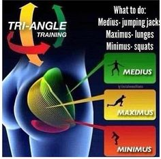 Add more jumping jacks, lunges, and squats to your workouts to target all three glute muscles...