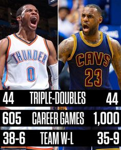#Westbrook #LeBronJames #NBA #statistics