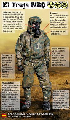 traje NBQ - survivalistas.es