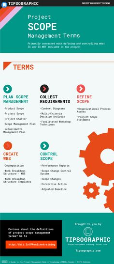 PMP Training – Project Scope Management Terms. Read more on Tipsographic.com