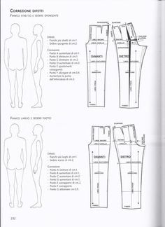 pants, shorts, capris and crotch curves sewing discussion t Sewing Men, Sewing Pants, Sewing Clothes, Diy Clothes, Easy Sewing Projects, Sewing Tutorials, Sewing Patterns, Blazer Pattern, Pants Pattern