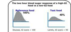 Sugar Feed Cancer